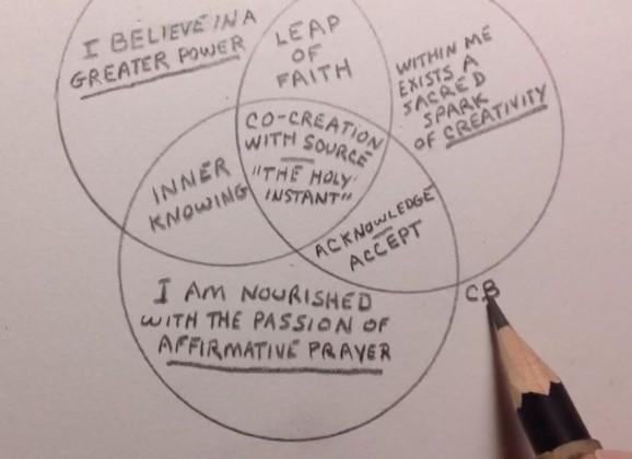 Belief and Faith