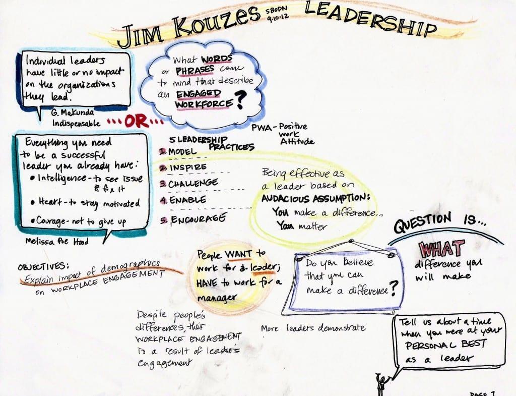 Leadership Challenge 1