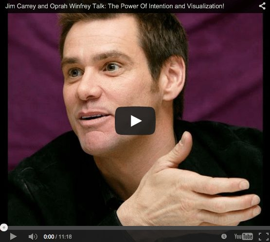 The Power of Intention and Visualization