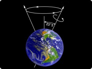 earths-rotation-around-its-axis