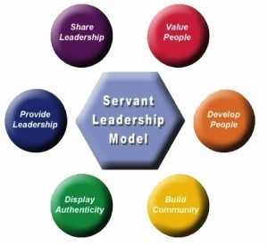 servant_leadership1